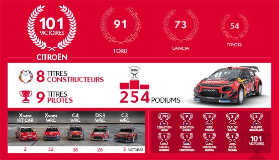WRC-Infographie_FR_12-08-19_555x318